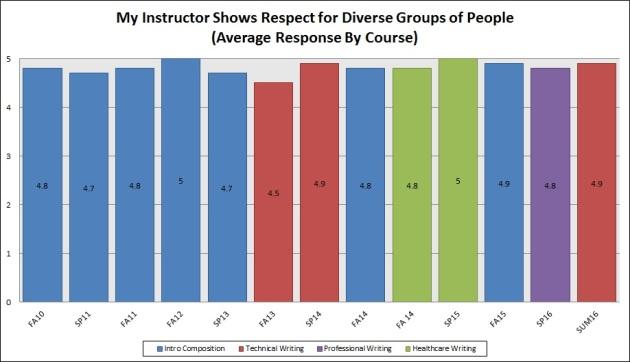 Diverse Groups.jpg